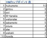 NO.1HMcup.JPG